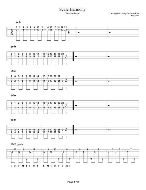 Banjo banjo tablature for ill fly away : tab Â« Search Results Â« Bluegrass Banjo Tabs – Videos – Lessons